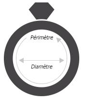 Diametre d'une bague